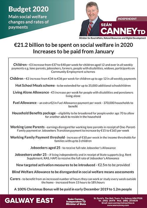 Social Welfare changes in Budget 2020